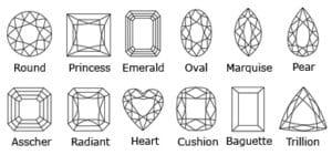 sell diamonds, St. paul, Minneapolis, MN